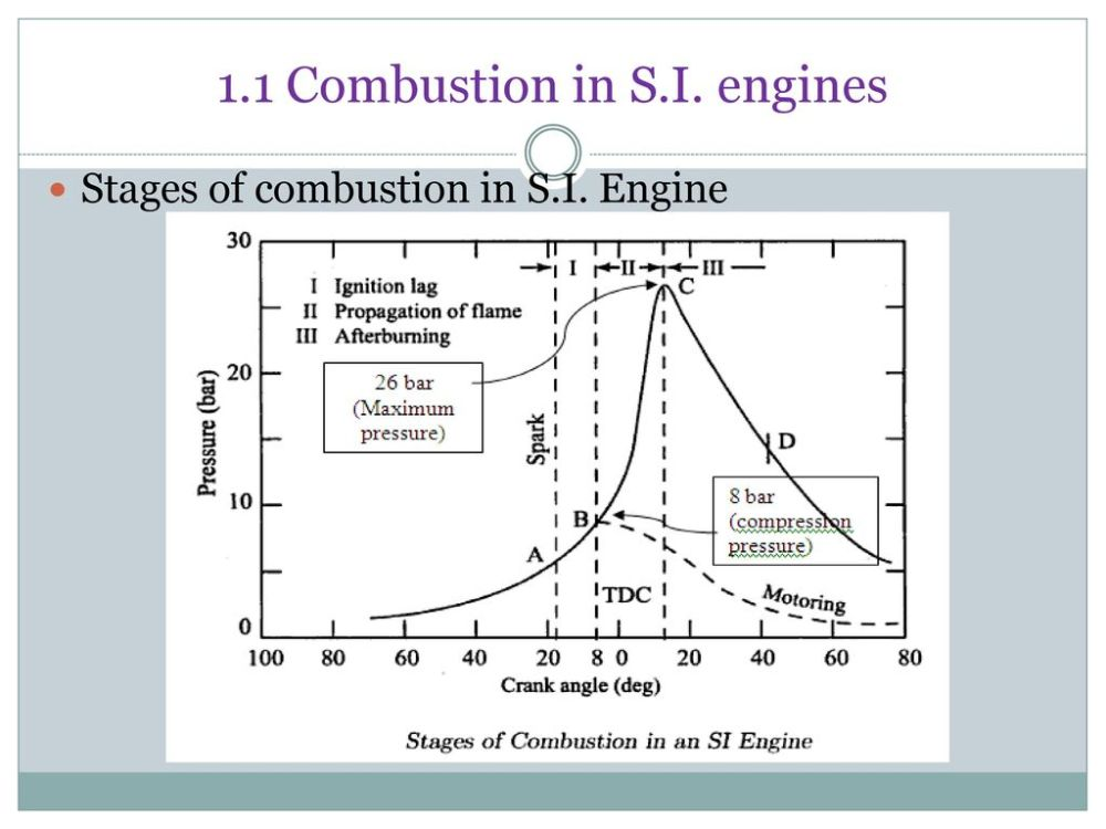 medium resolution of 1 1 combustion in s i engines