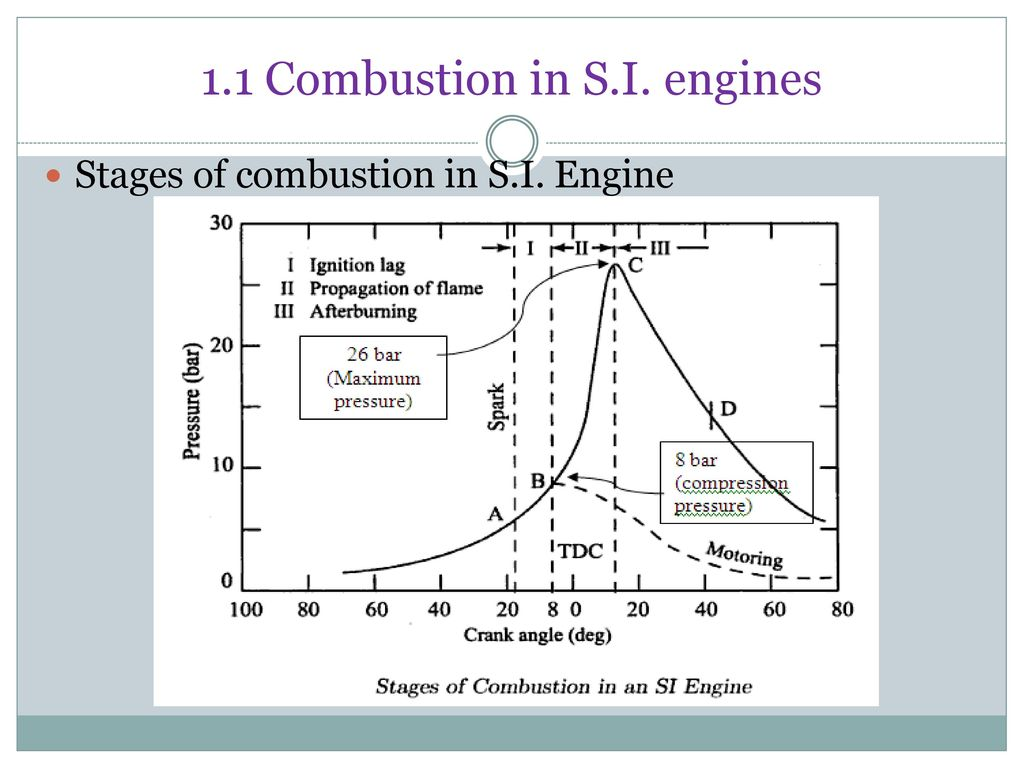 hight resolution of 1 1 combustion in s i engines