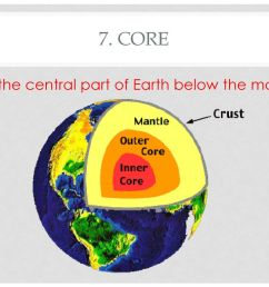 9 7 core b the central part of earth below the mantle [ 1024 x 768 Pixel ]