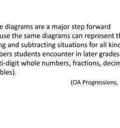 practicing tape diagrams [ 1024 x 768 Pixel ]