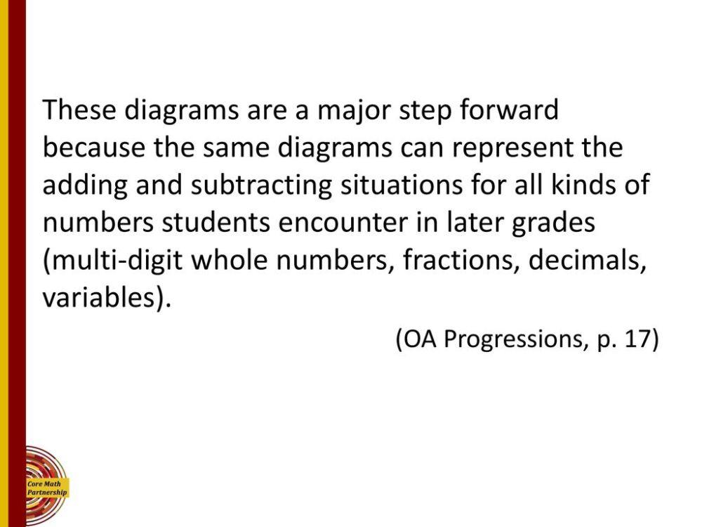 medium resolution of practicing tape diagrams