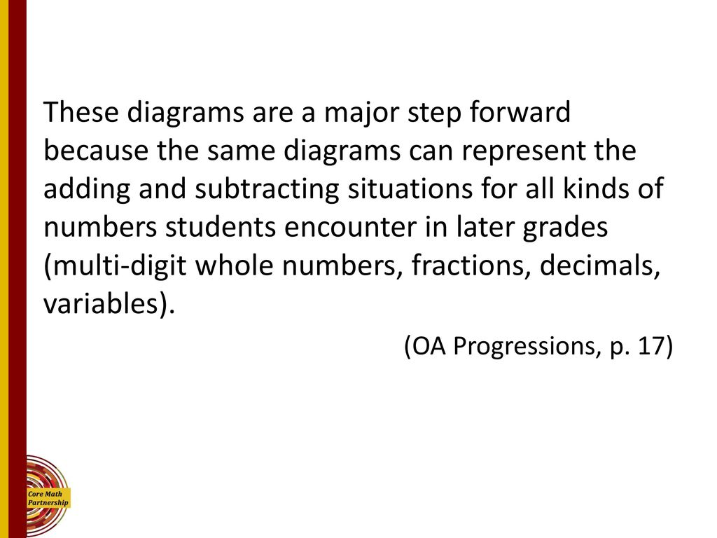hight resolution of practicing tape diagrams