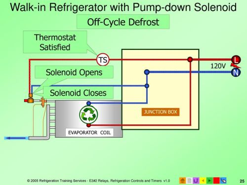 small resolution of walk in refrigerator with pump down solenoid refrigerating cycle