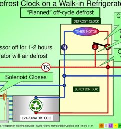 e3 hvacr controls and devices ppt download wiring diagram cyclic defrost refrigerator with current coil relay [ 1024 x 768 Pixel ]