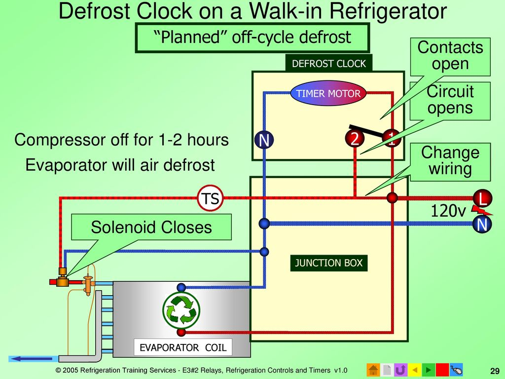 hight resolution of e3 hvacr controls and devices ppt download wiring diagram cyclic defrost refrigerator with current coil relay