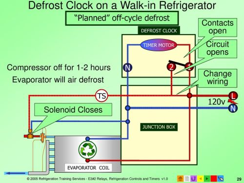 small resolution of e3 hvacr controls and devices ppt download wiring diagram cyclic defrost refrigerator with current coil relay