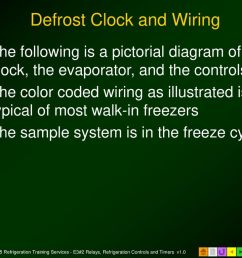 defrost clock and wiring [ 1024 x 768 Pixel ]