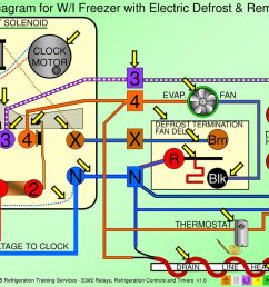 3 wire defrost termination switch diagram wiring diagram mega 3 wire defrost termination switch diagram [ 1024 x 768 Pixel ]