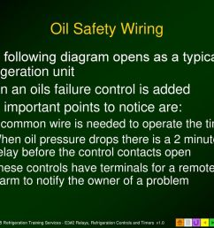 oil safety wiring the following diagram opens as a typical 3 refrigeration unit then an [ 1024 x 768 Pixel ]