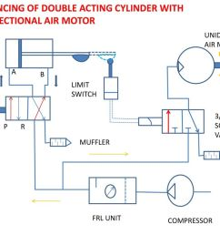 sequencing of double acting cylinder with unidirectional air motor 12 time delay circuit double acting cylinder 3 2 roller operated dc valve [ 1024 x 768 Pixel ]