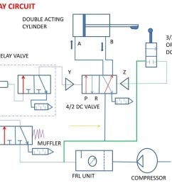 time delay circuit double acting cylinder 3 2 roller operated dc valve [ 1024 x 768 Pixel ]