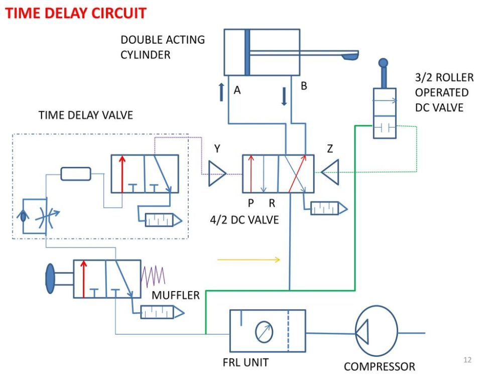 medium resolution of time delay circuit double acting cylinder 3 2 roller operated dc valve