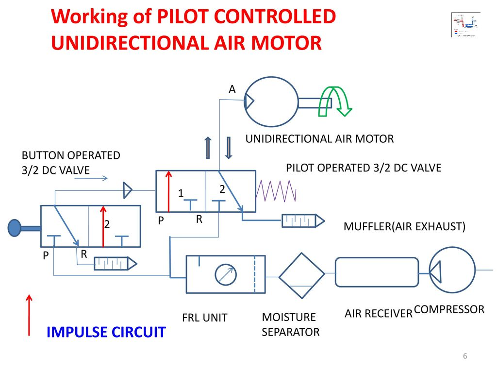 hight resolution of working of pilot controlled unidirectional air motor