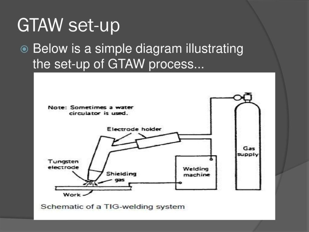 medium resolution of 3 gtaw set up below is a simple diagram illustrating the set up of