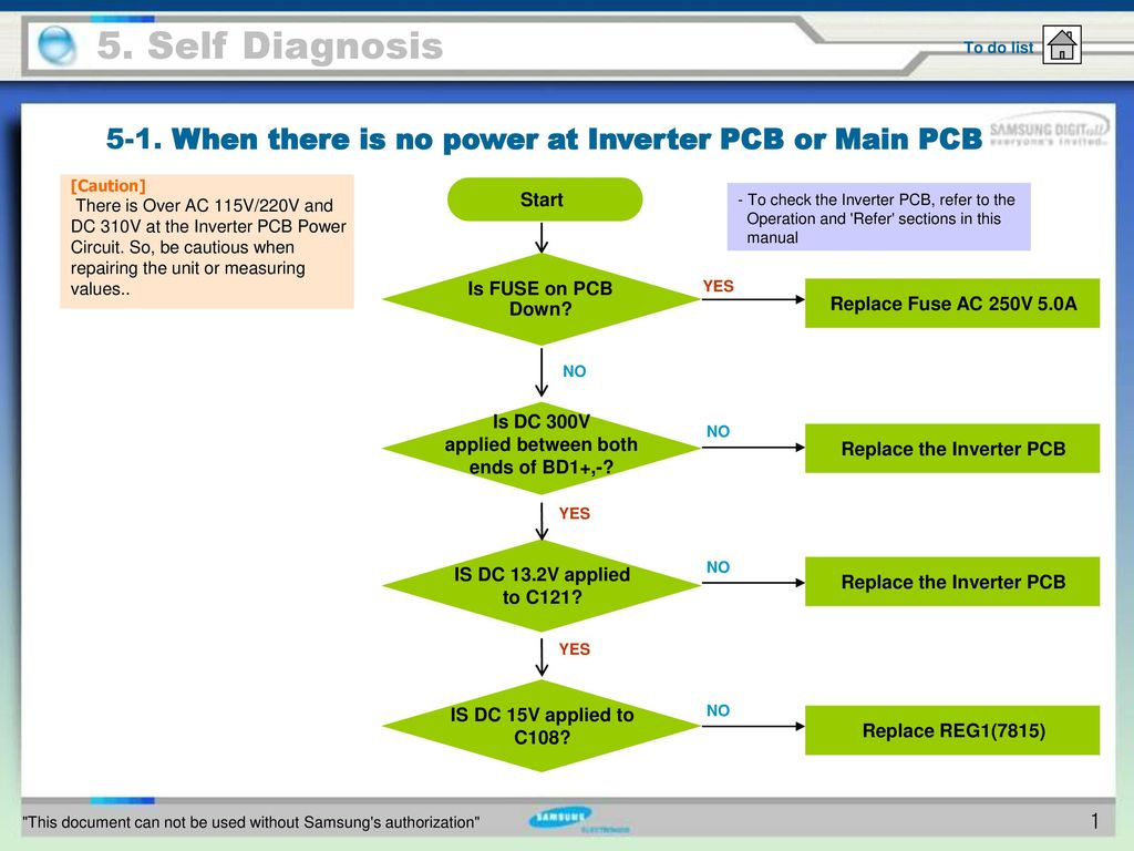 hight resolution of when there is no power at inverter pcb or main pcb
