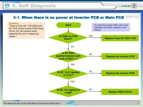 small resolution of when there is no power at inverter pcb or main pcb