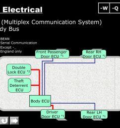body electrical mpx multiplex communication system body bus w q v [ 1024 x 768 Pixel ]