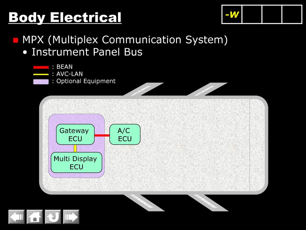 hight resolution of body electrical mpx multiplex communication system