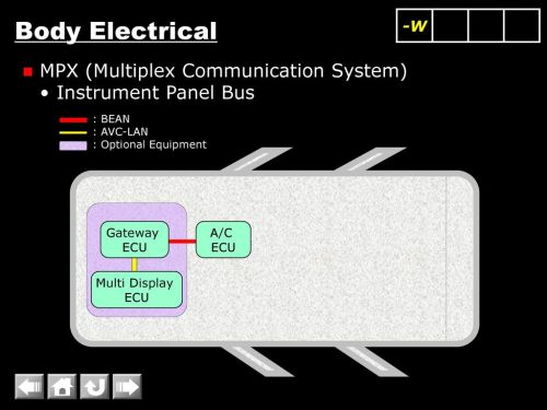 small resolution of body electrical mpx multiplex communication system