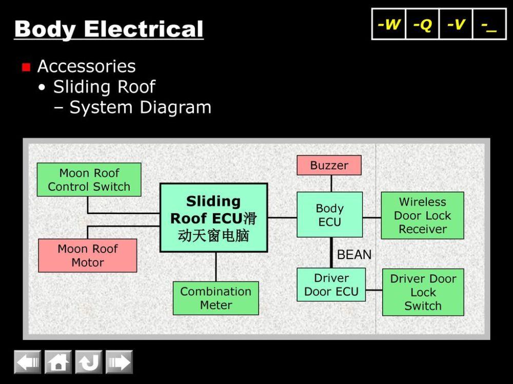 medium resolution of 45 airbag sensor assembly