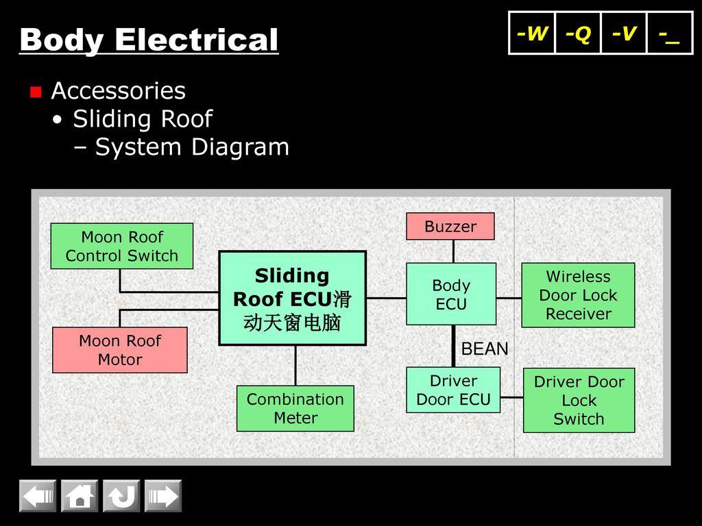 hight resolution of 45 airbag sensor assembly