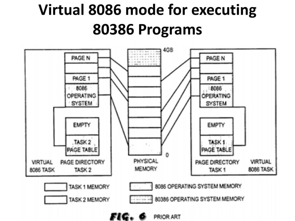 hight resolution of 32 virtual 8086 mode for executing 80386 programs