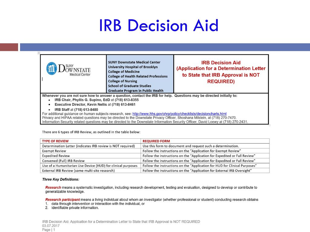 Irb Administrator Cover Letter Working With The Irb Why When Who How What Where Ppt