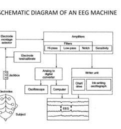 1 schematic  [ 1024 x 768 Pixel ]