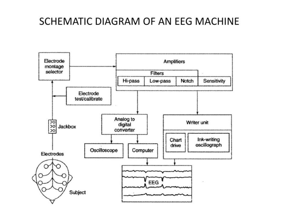 medium resolution of 1 schematic