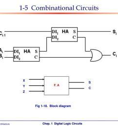 32 1 5 combinational circuits [ 1024 x 768 Pixel ]