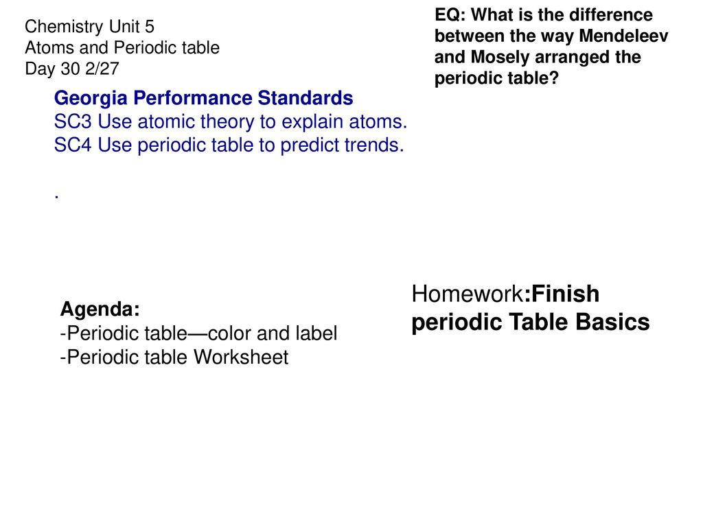 Homework Print Periodic Trends Ppt From Blog