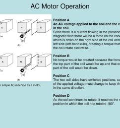 ac motor operation position a [ 1024 x 768 Pixel ]