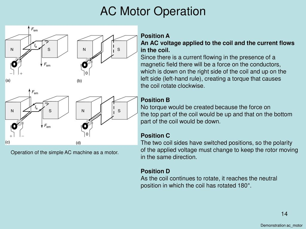 hight resolution of ac motor operation position a