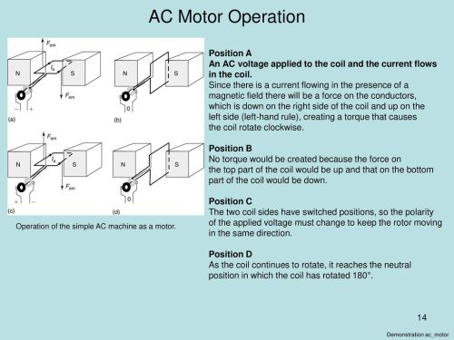 small resolution of ac motor operation position a