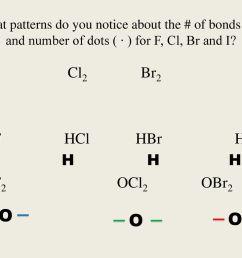 o o o f2 cl2 br2 i2 hf hcl hbr hi h h h h of2 ocl2 obr2 [ 1024 x 768 Pixel ]