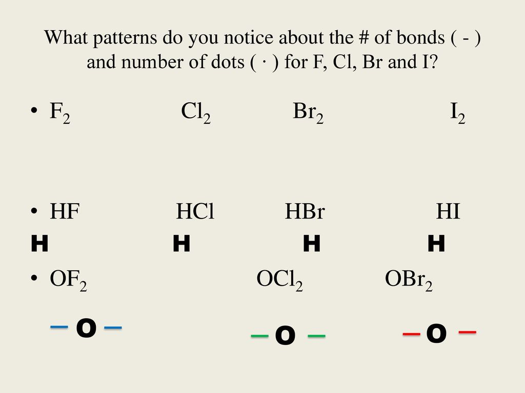 hight resolution of o o o f2 cl2 br2 i2 hf hcl hbr hi h h h h of2 ocl2 obr2