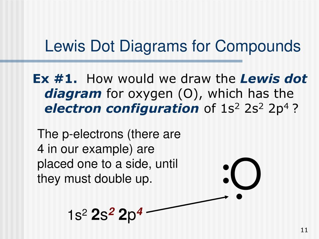 what is an electron dot diagram diy home electrical wiring diagrams lewis for compounds ppt download