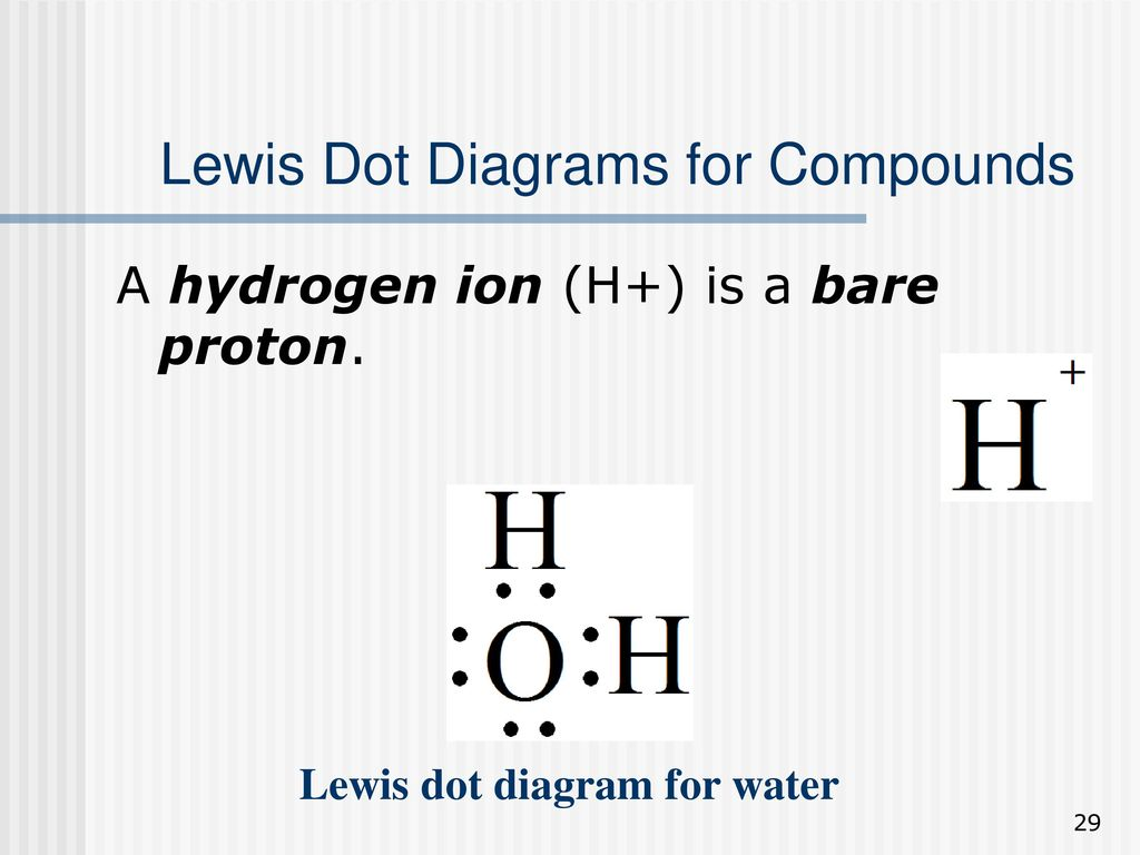 hight resolution of lewis dot diagrams for compounds
