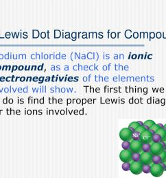 lewis dot diagrams for compounds [ 1024 x 768 Pixel ]