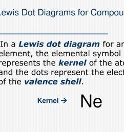 lewis dot diagrams for compounds [ 1024 x 768 Pixel ]