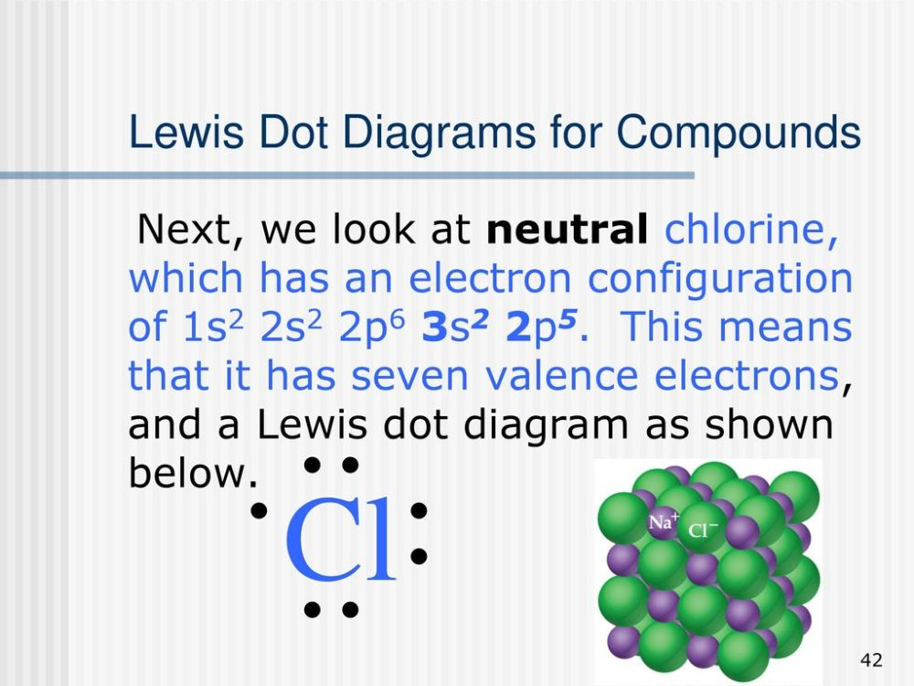 medium resolution of lewis dot diagrams for compounds