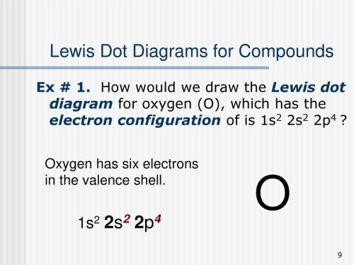 small resolution of lewis dot diagrams for compounds