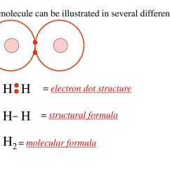 h h h2 molecular formula [ 1024 x 768 Pixel ]