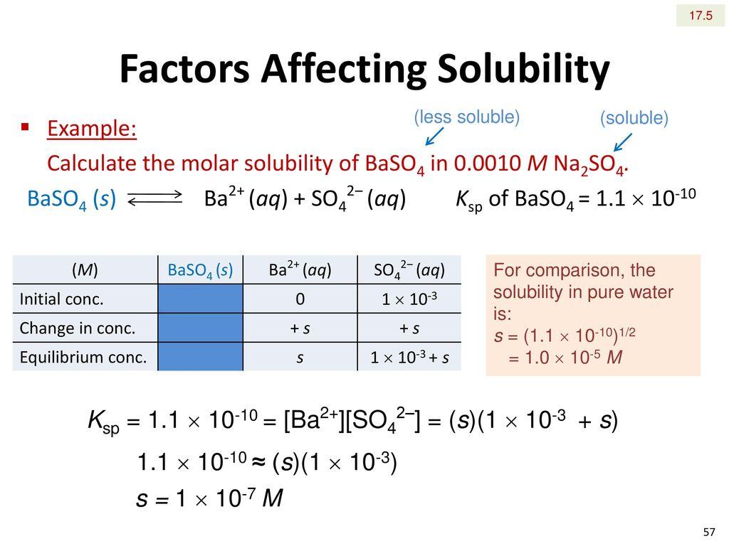 Baso4 Solubility In Water