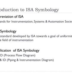 5 introduction to isa symbology abbreviation  [ 1024 x 768 Pixel ]
