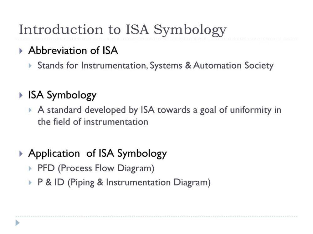medium resolution of 5 introduction to isa symbology abbreviation