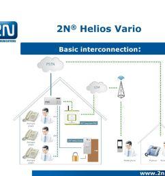 2n helios vario ogue version ppt download on ford 9n electrical diagram  [ 1024 x 768 Pixel ]