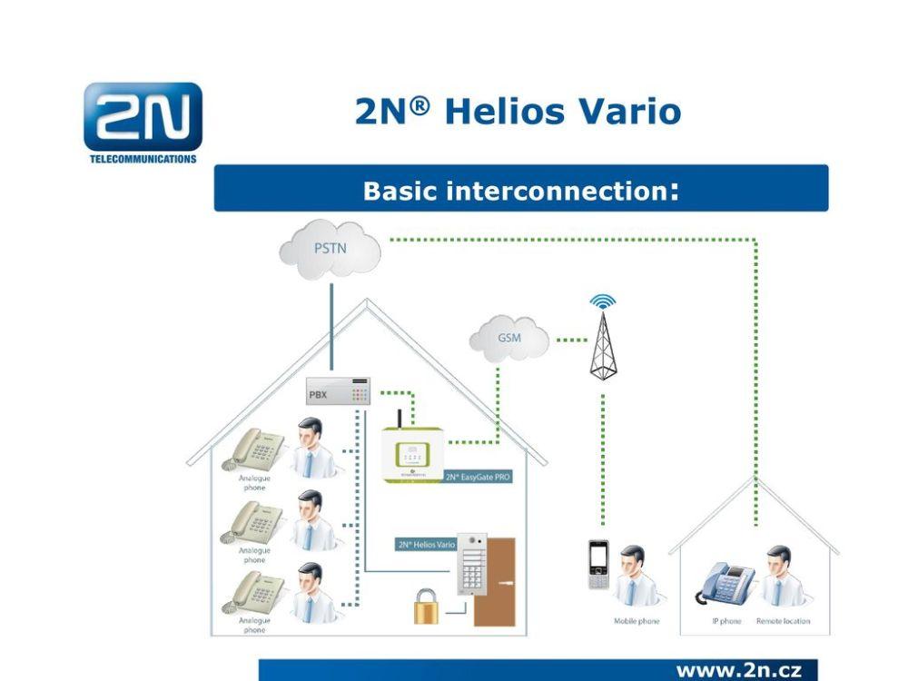 medium resolution of  2n helios vario ogue version ppt download on ford 9n electrical diagram