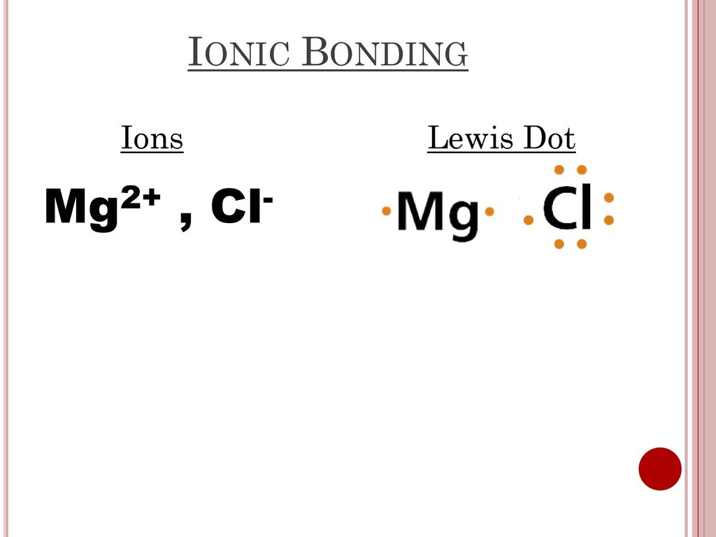 ionic bonding lewis dot diagram cub cadet wiring lt1050 electron configuration and diagrams ppt download mg2 cl ions compounds