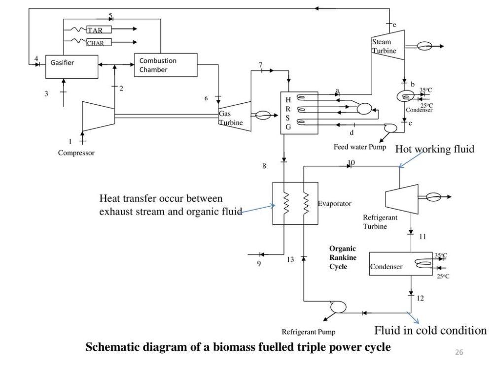 medium resolution of 26 schematic